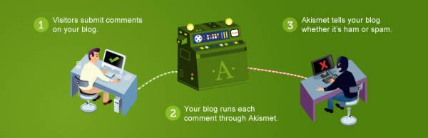best-wordpress-plugins-Akismet-