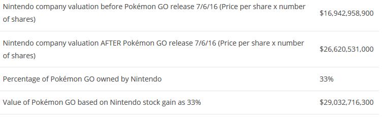 Pokemon-money--facts2