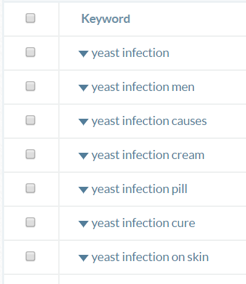 yeast infection keywords